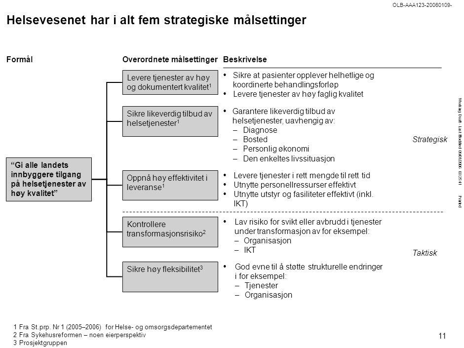 De strategiske målsettingene gir klare føringer for IKT-målsettinger