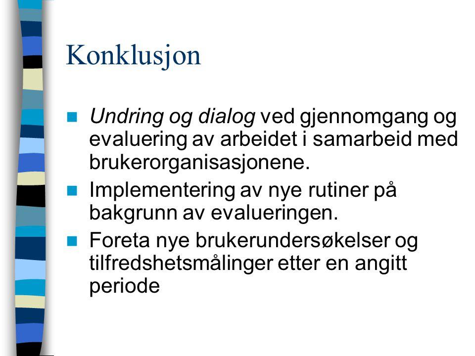 Konklusjon Undring og dialog ved gjennomgang og evaluering av arbeidet i samarbeid med brukerorganisasjonene.