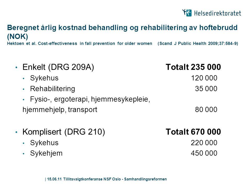 Komplisert (DRG 210) Totalt 670 000