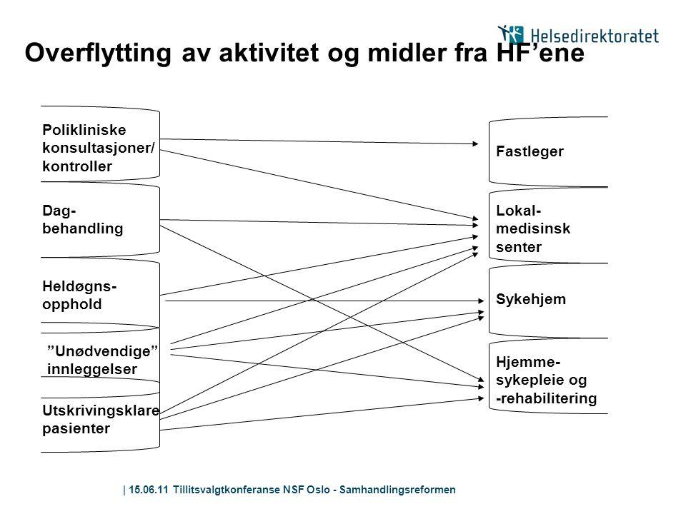 Overflytting av aktivitet og midler fra HF'ene