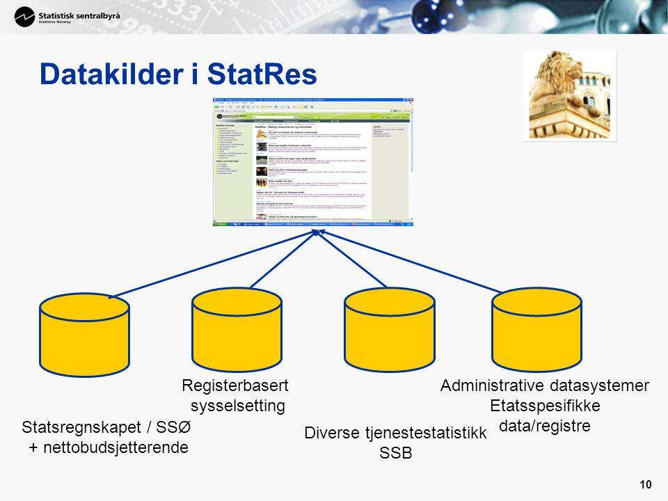 Datakilder i StatRes Registerbasert sysselsetting