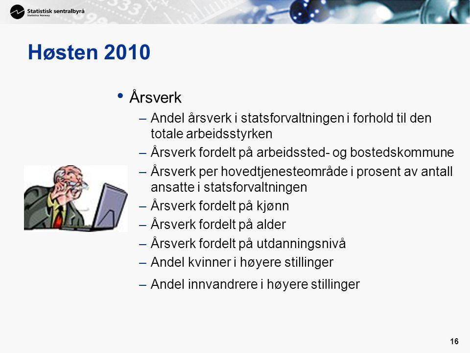 Høsten 2010 Årsverk. Andel årsverk i statsforvaltningen i forhold til den totale arbeidsstyrken. Årsverk fordelt på arbeidssted- og bostedskommune.