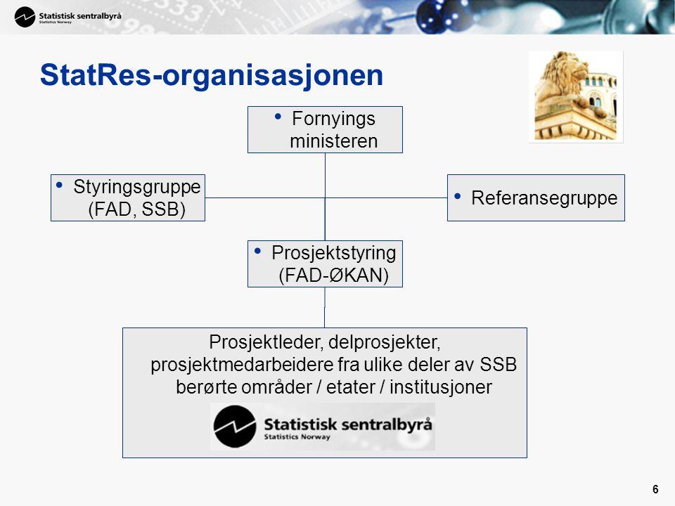 StatRes-organisasjonen