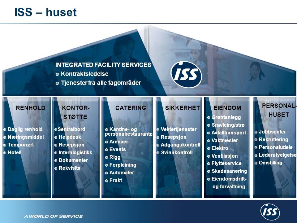 ISS – huset INTEGRATED FACILITY SERVICES Kontraktsledelse