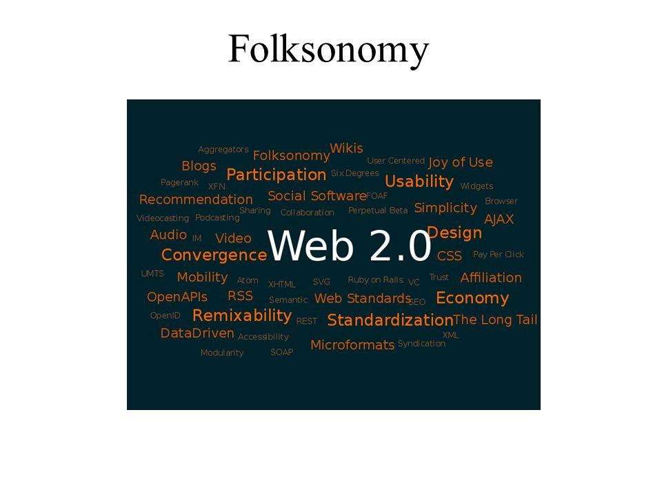 Folksonomy Tag clouds Måte å kategorisere innhold på Lett å finne
