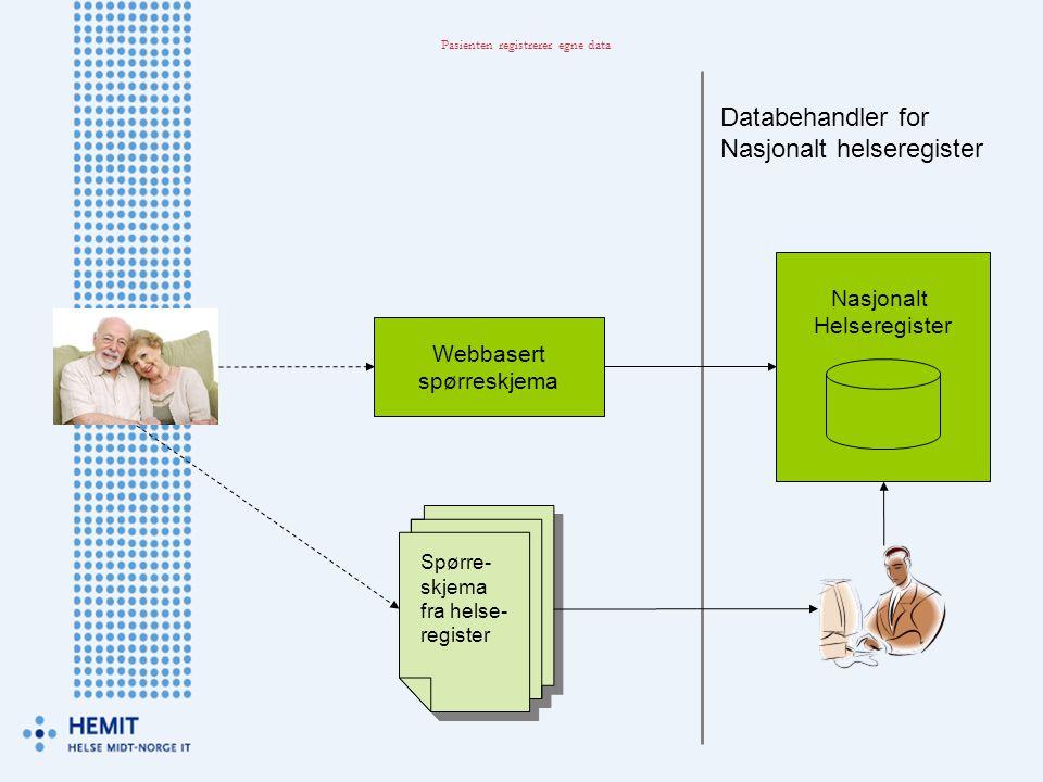 Pasienten registrerer egne data