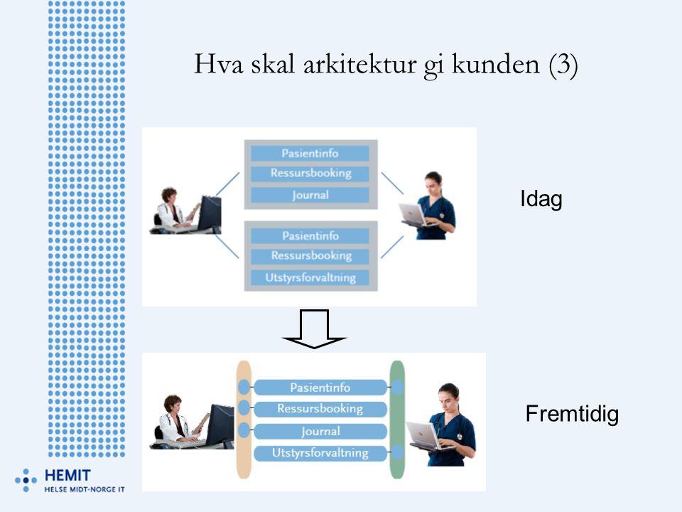 Hva skal arkitektur gi kunden (3)