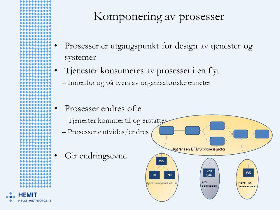 Komponering av prosesser