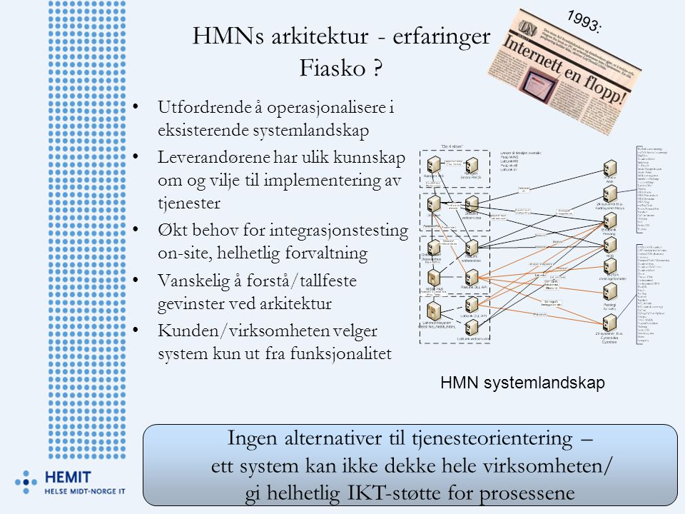 HMNs arkitektur - erfaringer Fiasko