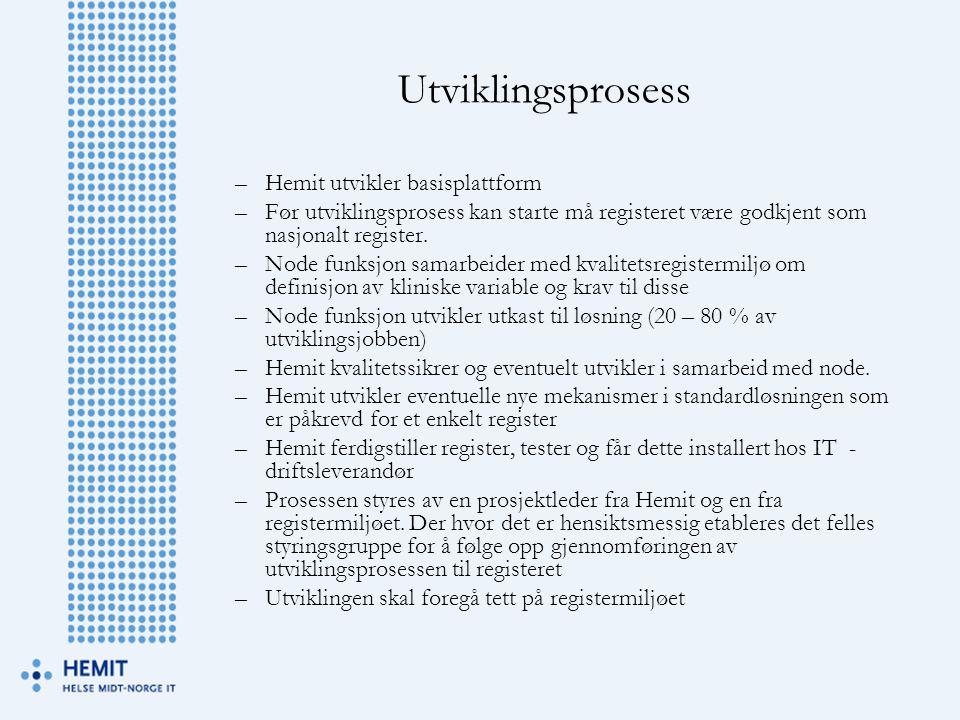Utviklingsprosess Hemit utvikler basisplattform