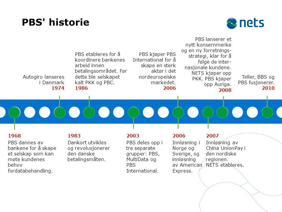PBS historie PBS lanserer et nytt konsernmerke