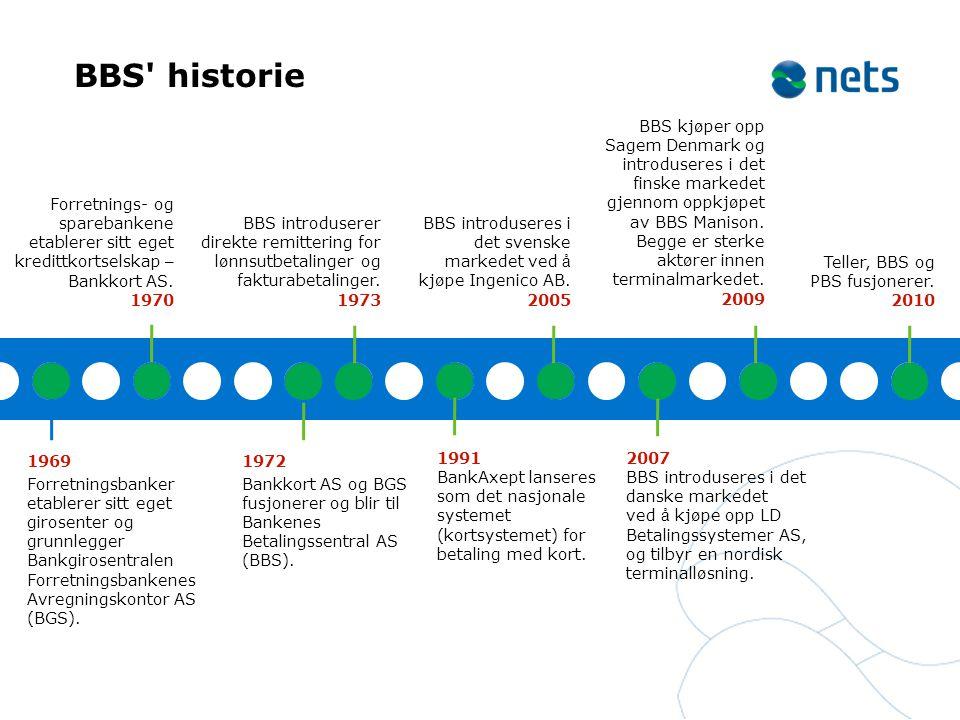 BBS historie