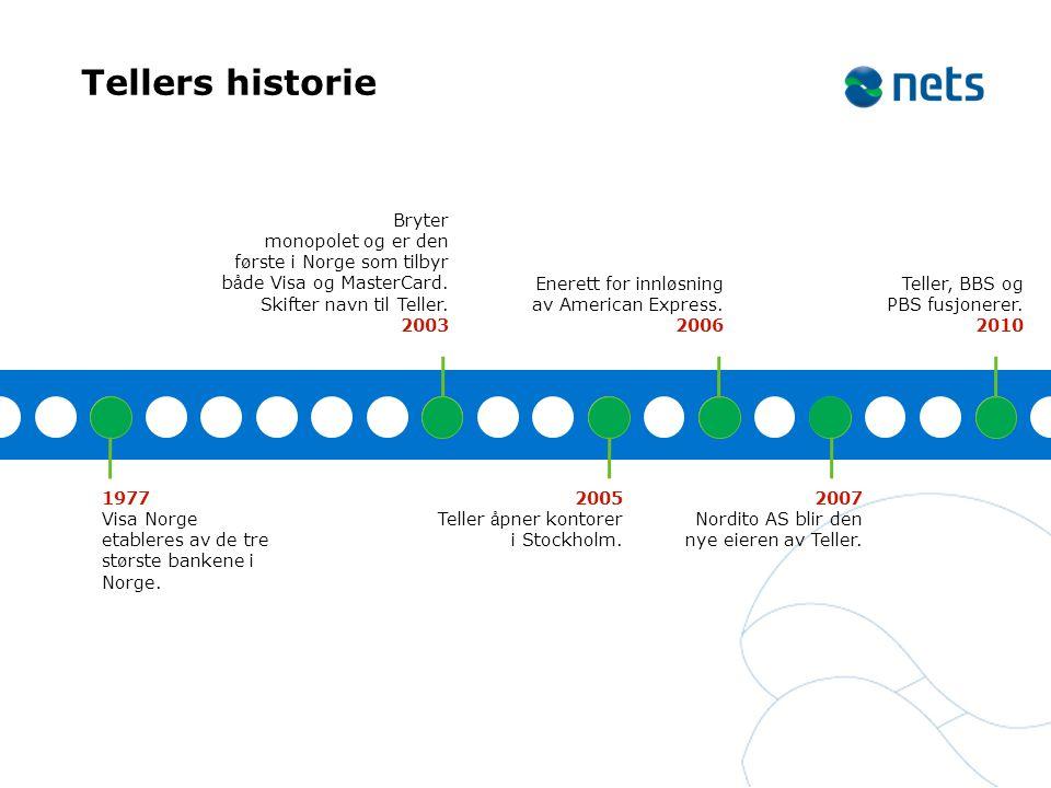 Tellers historie Bryter monopolet og er den første i Norge som tilbyr både Visa og MasterCard. Skifter navn til Teller.