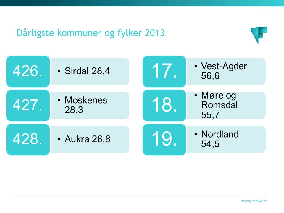 Dårligste kommuner og fylker 2013