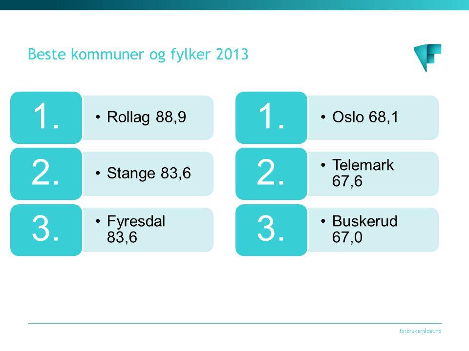Beste kommuner og fylker 2013
