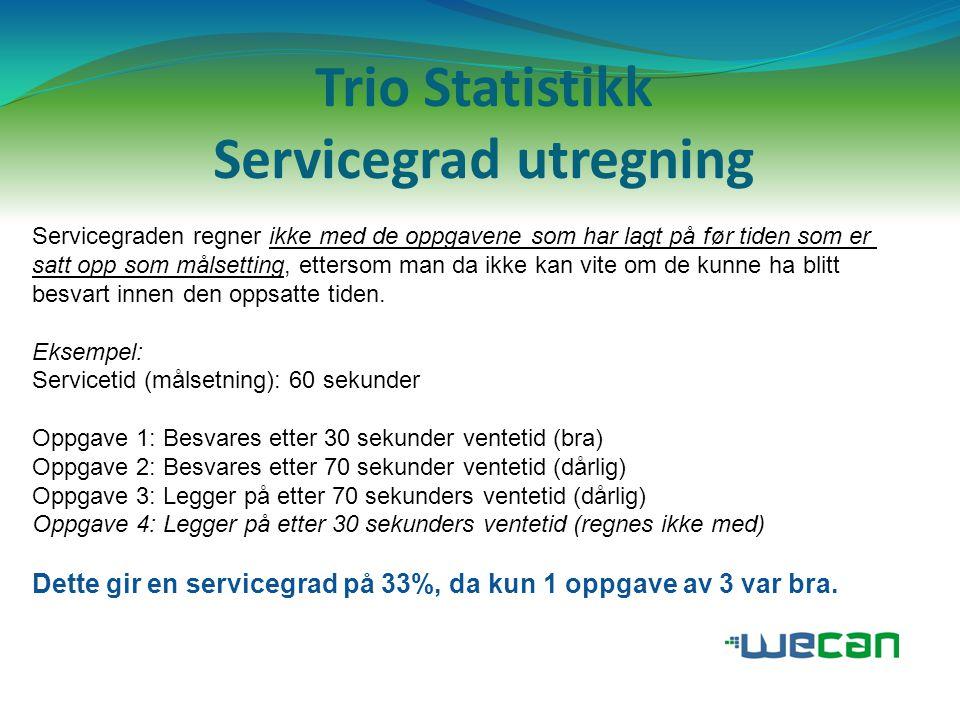 Trio Statistikk Servicegrad utregning