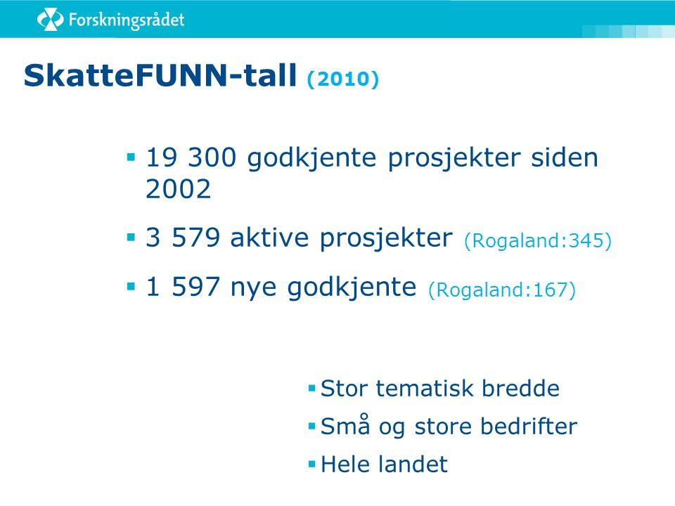 SkatteFUNN-tall (2010) 19 300 godkjente prosjekter siden 2002