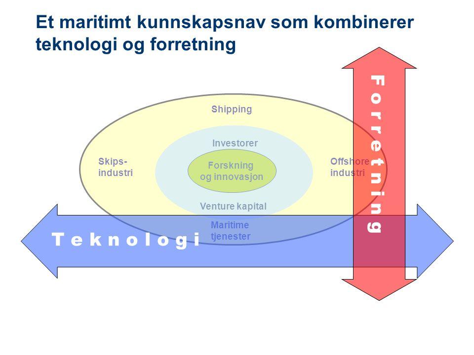 Et maritimt kunnskapsnav som kombinerer teknologi og forretning