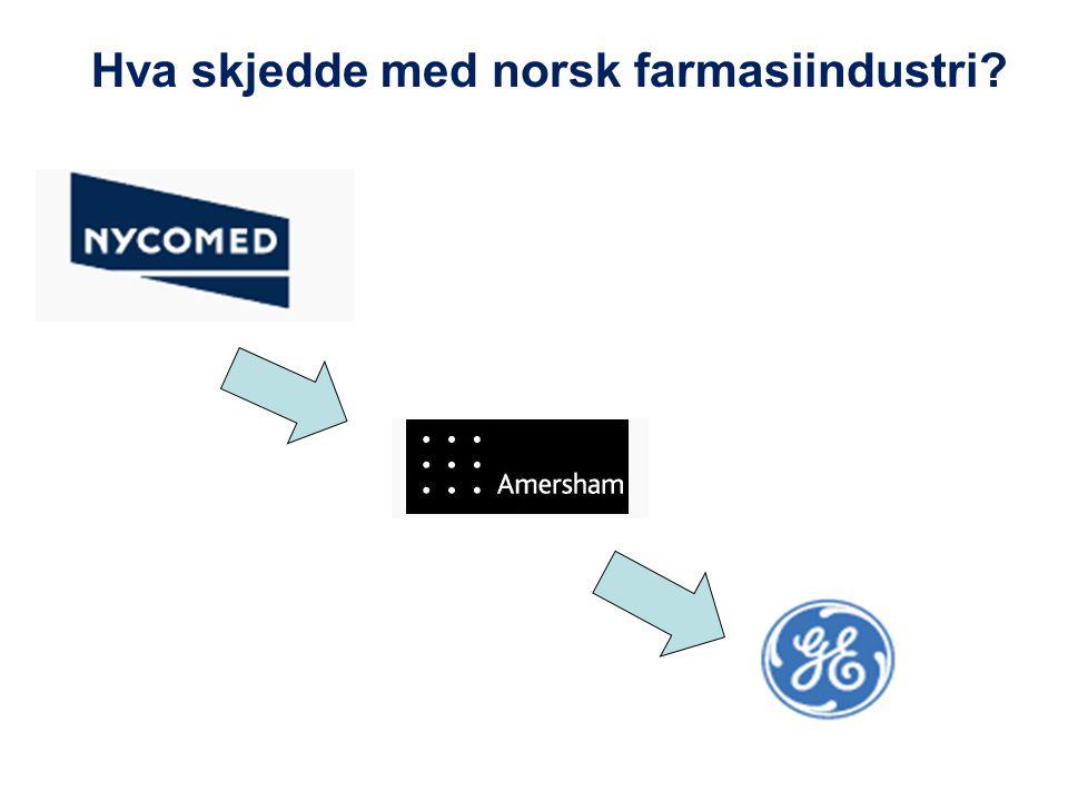 Hva skjedde med norsk farmasiindustri
