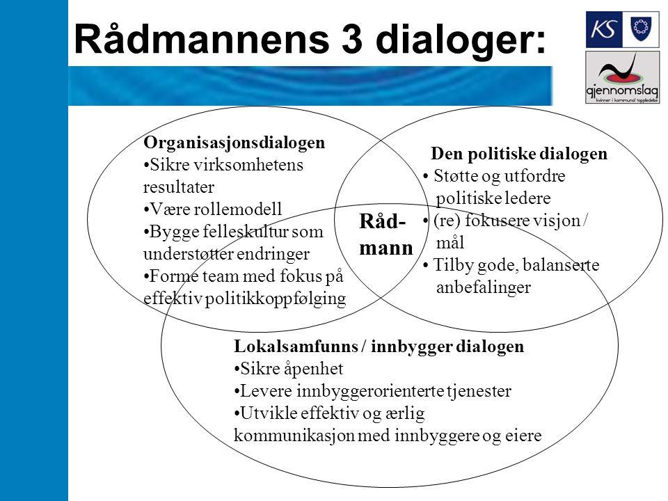 Rådmannens 3 dialoger: Råd-mann Organisasjonsdialogen