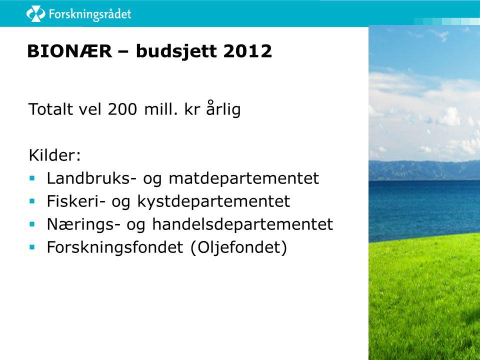BIONÆR – budsjett 2012 Totalt vel 200 mill. kr årlig Kilder: