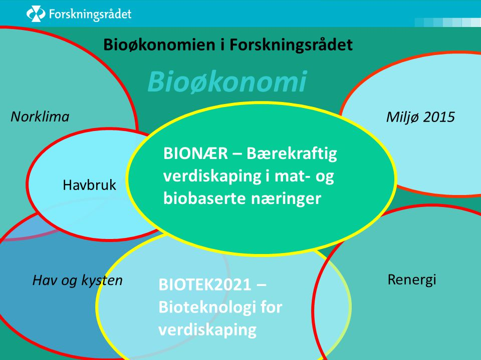 Bioøkonomien i Forskningsrådet