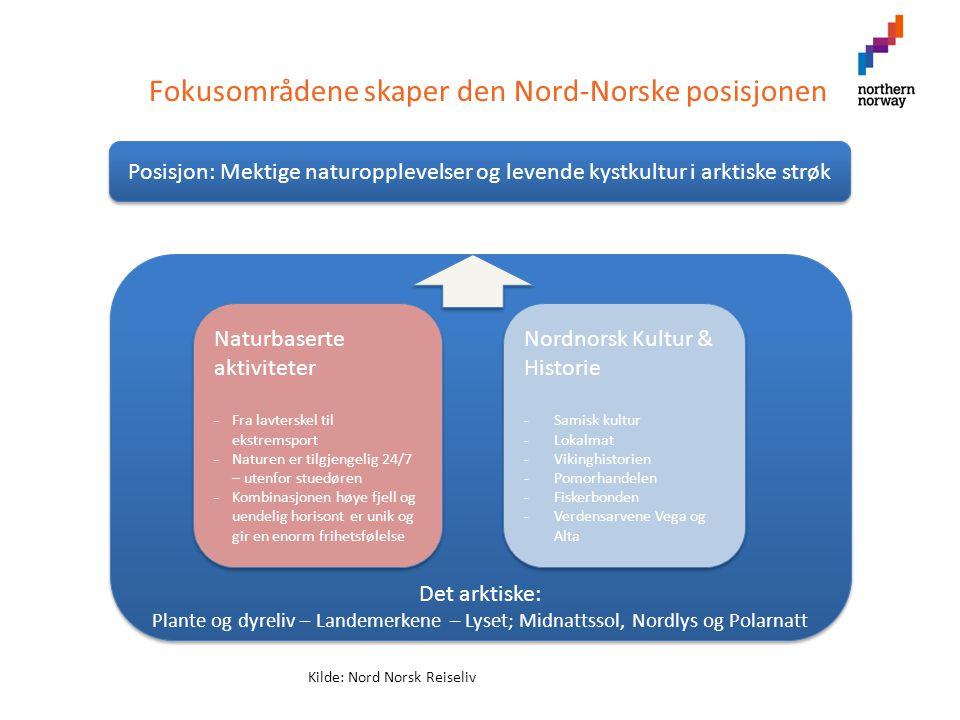 Fokusområdene skaper den Nord-Norske posisjonen