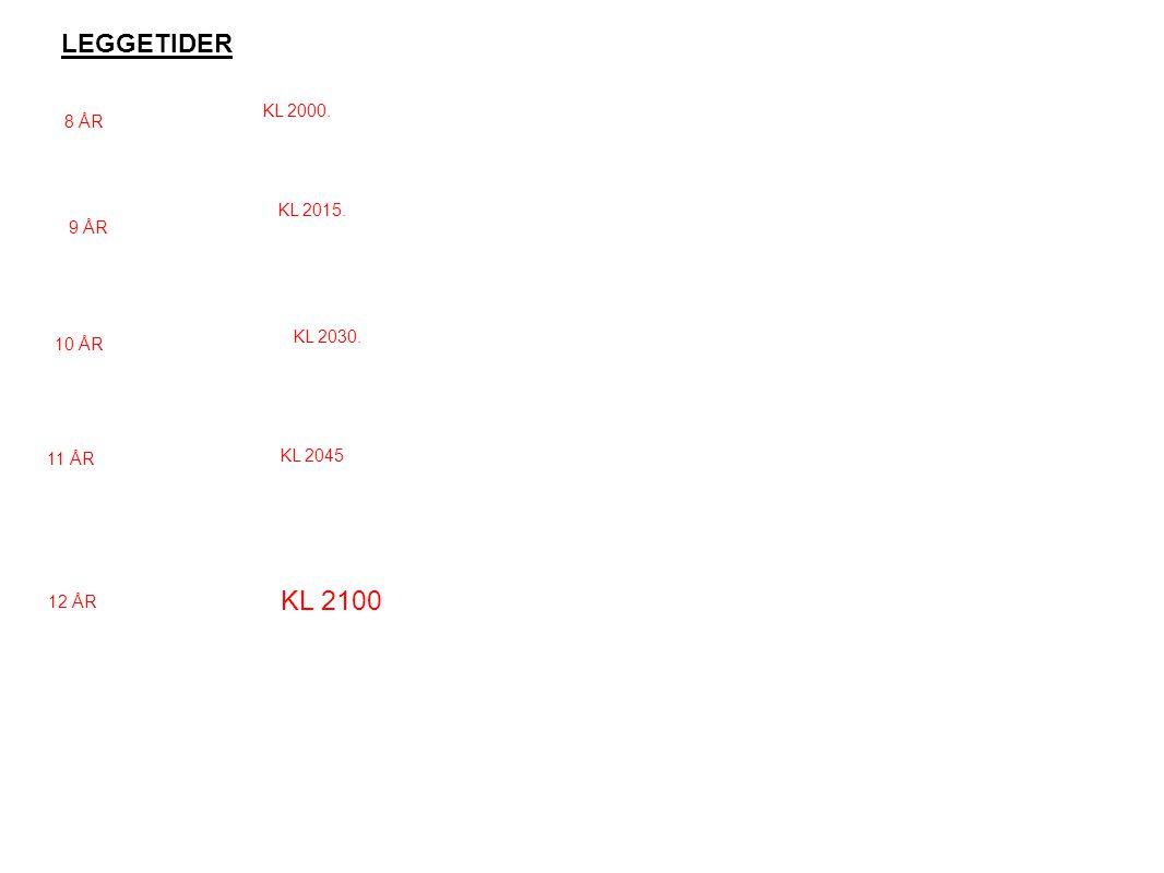 KL 2100 LEGGETIDER KL 2000. 8 ÅR KL 2015. 9 ÅR KL 2030. 10 ÅR 11 ÅR