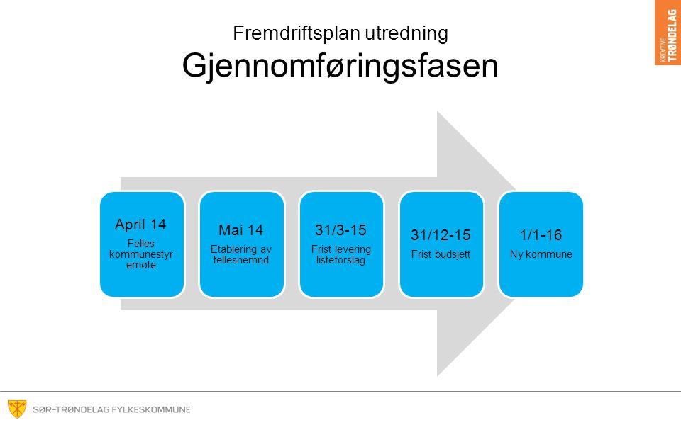 Fremdriftsplan utredning Gjennomføringsfasen
