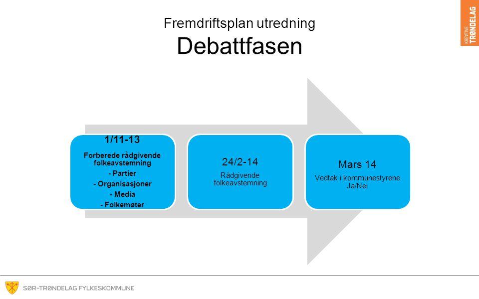 Fremdriftsplan utredning Debattfasen