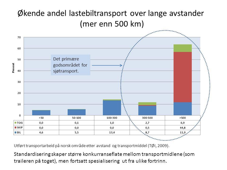 Økende andel lastebiltransport over lange avstander