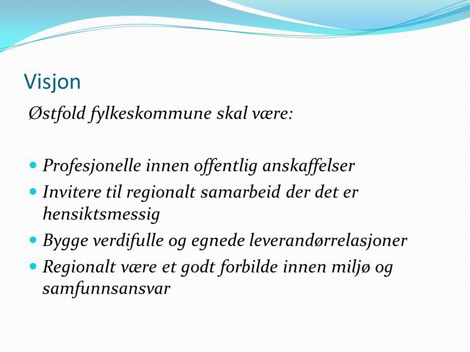 Visjon Østfold fylkeskommune skal være: