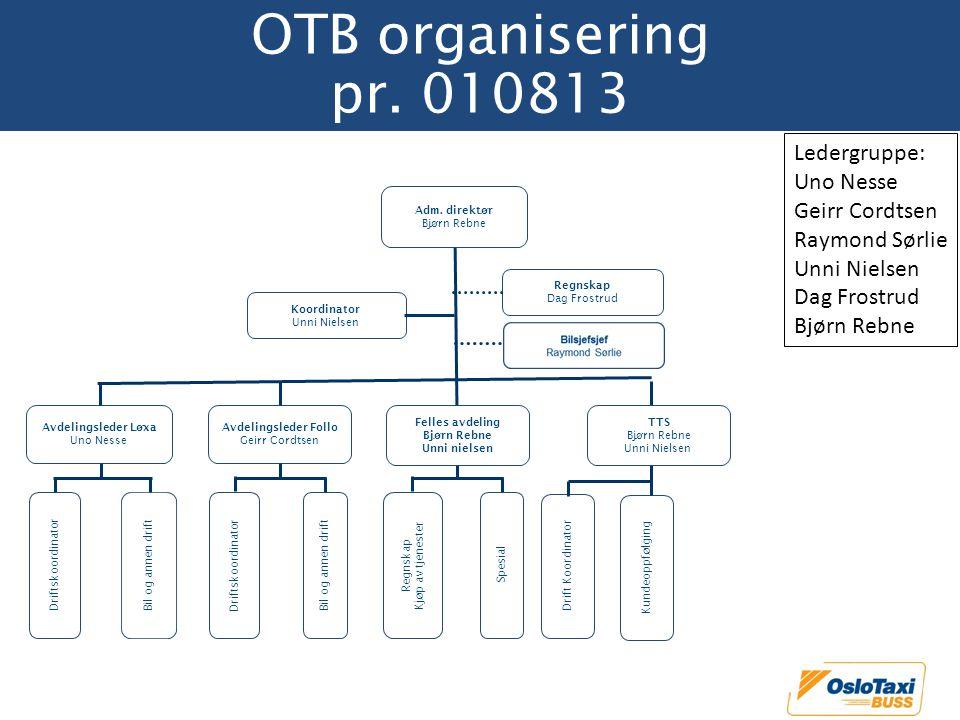 OTB organisering pr. 010813 Ledergruppe: Uno Nesse Geirr Cordtsen