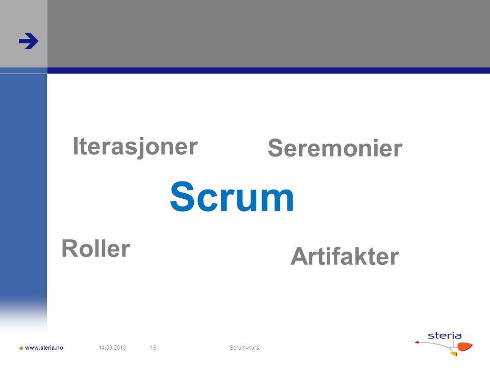Scrum Iterasjoner Seremonier Roller Artifakter 14.09.2010 15