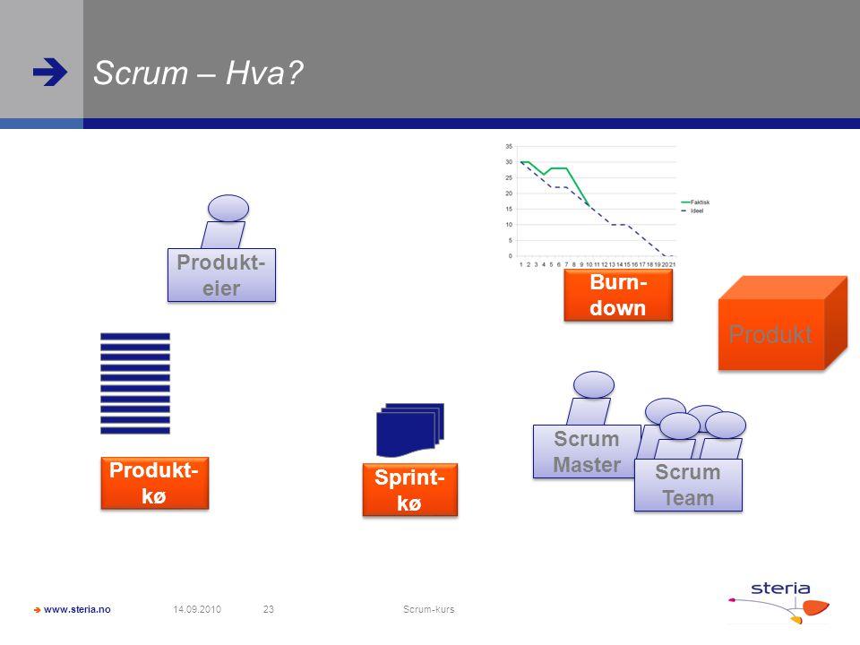 Scrum – Hva Produkt Produkt-eier Burn-down Scrum Master Produkt-kø