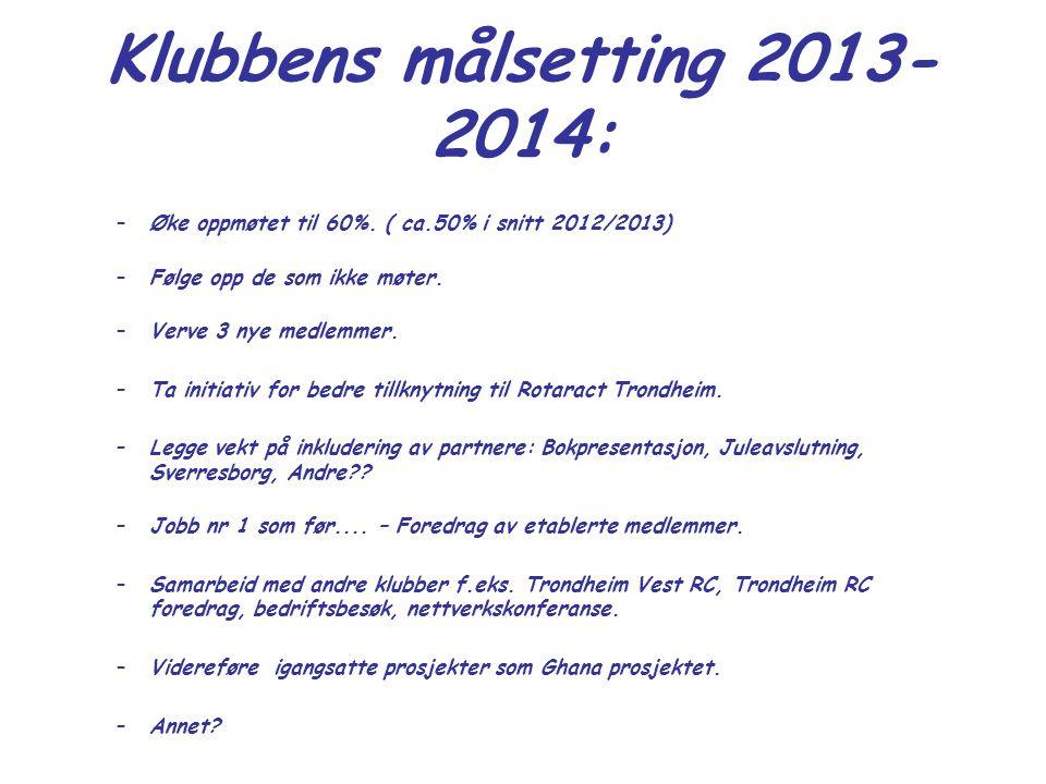 Klubbens målsetting 2013-2014: