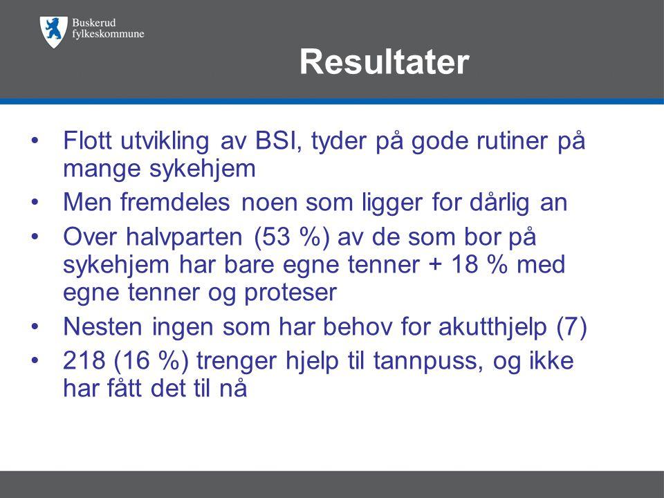 Resultater Flott utvikling av BSI, tyder på gode rutiner på mange sykehjem. Men fremdeles noen som ligger for dårlig an.