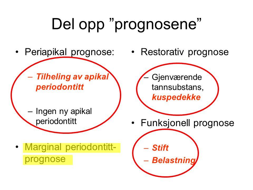 Del opp prognosene Periapikal prognose: