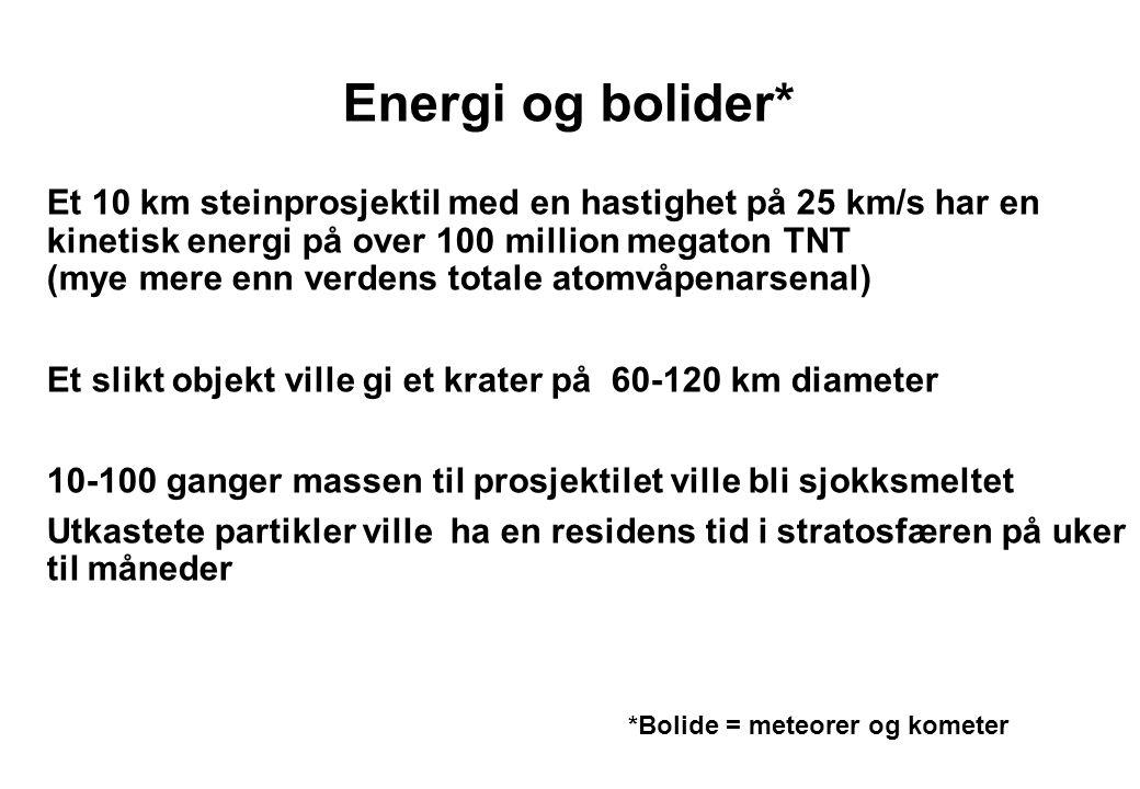 Energi og bolider* *Bolide = meteorer og kometer.