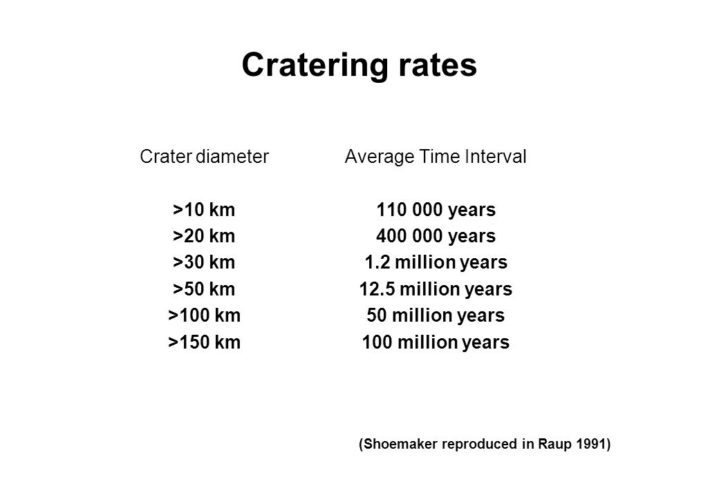 Cratering rates Crater diameter >10 km >20 km >30 km