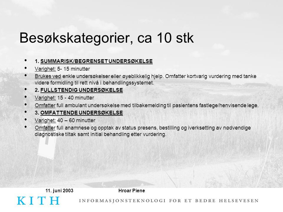 Besøkskategorier, ca 10 stk