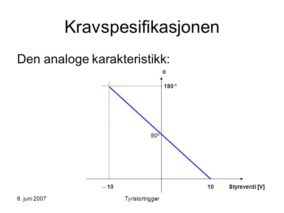 Kravspesifikasjonen Den analoge karakteristikk: α 180 º 90º  10 10