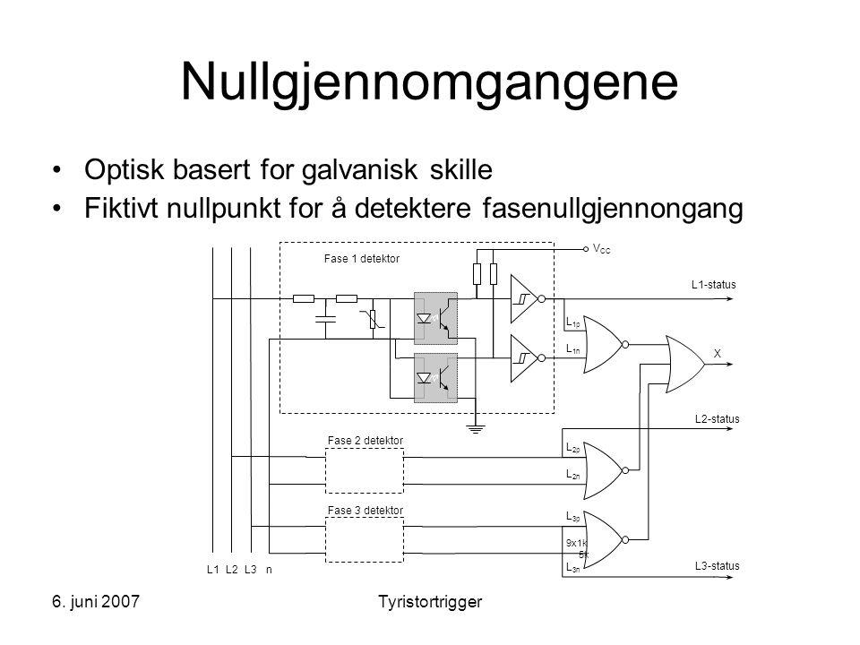 Nullgjennomgangene Optisk basert for galvanisk skille