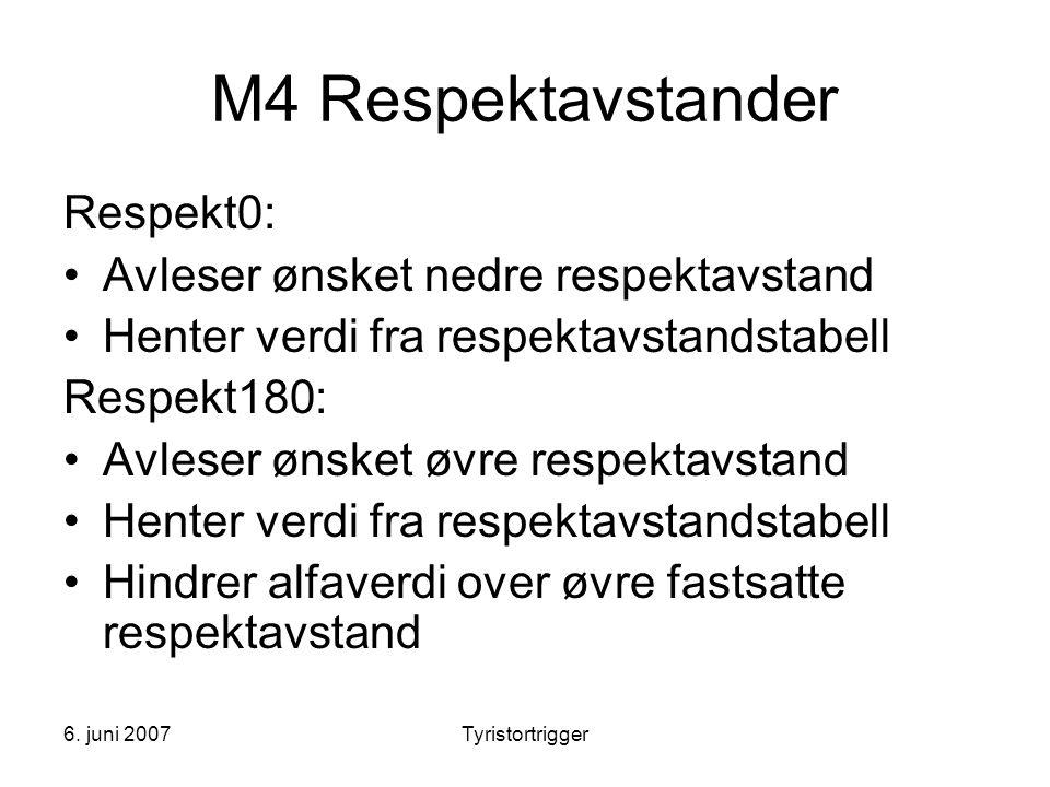 M4 Respektavstander Respekt0: Avleser ønsket nedre respektavstand
