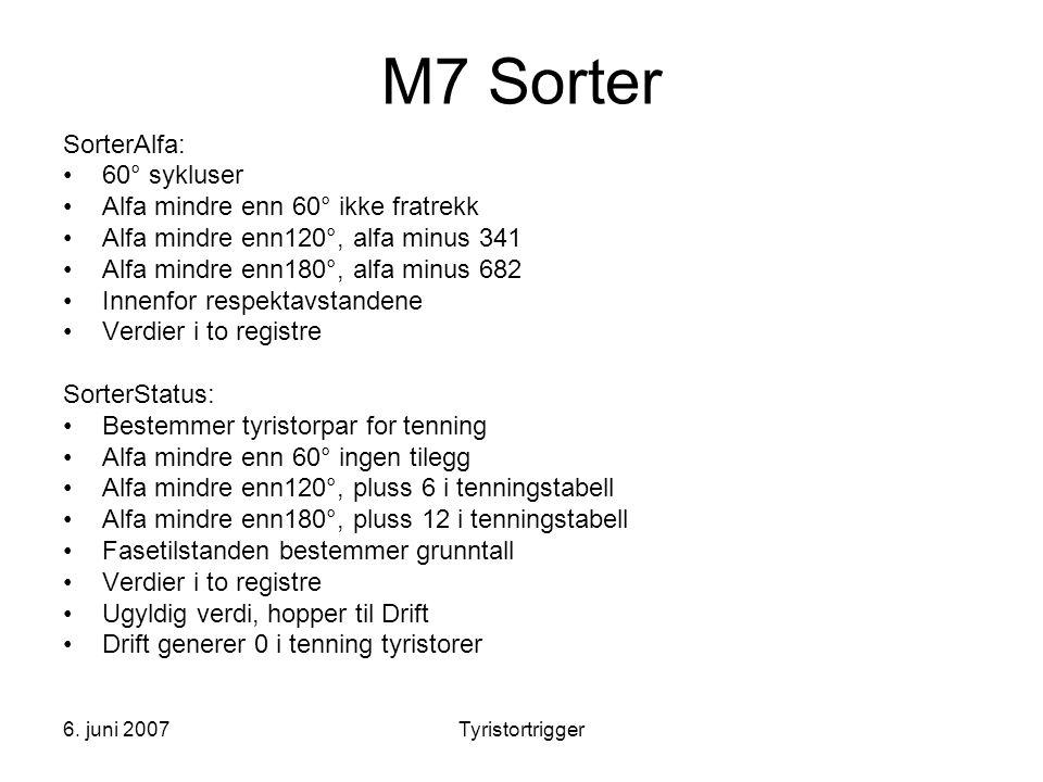 M7 Sorter SorterAlfa: 60° sykluser Alfa mindre enn 60° ikke fratrekk