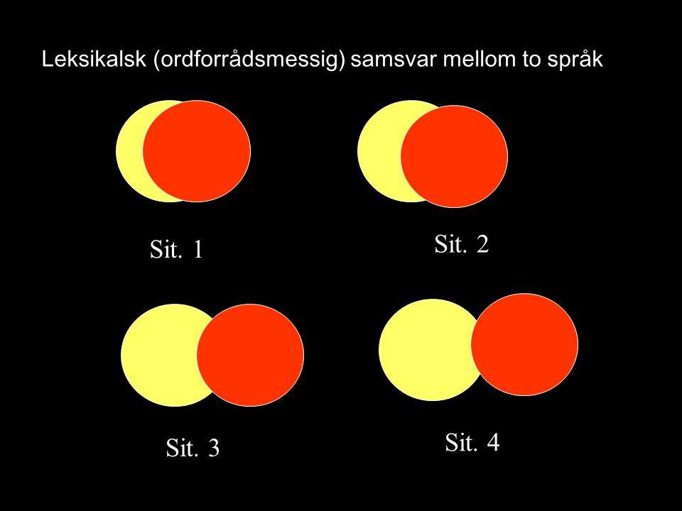 Leksikalsk (ordforrådsmessig) samsvar mellom to språk