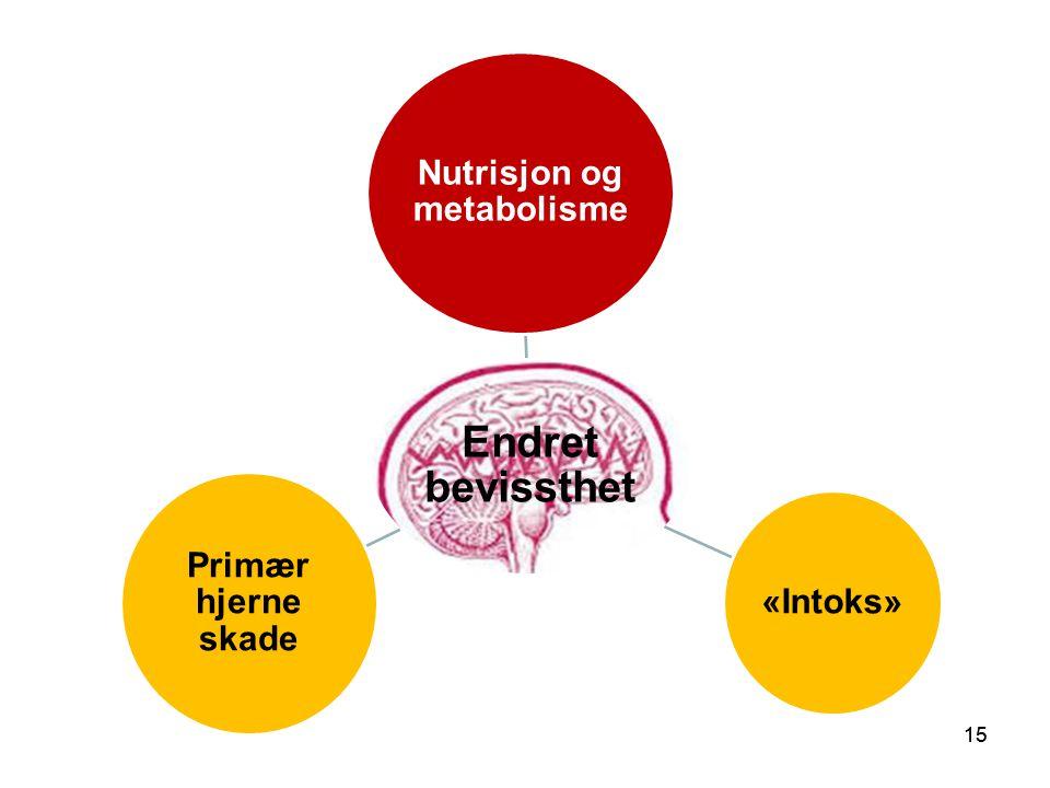 Nutrisjon og metabolisme