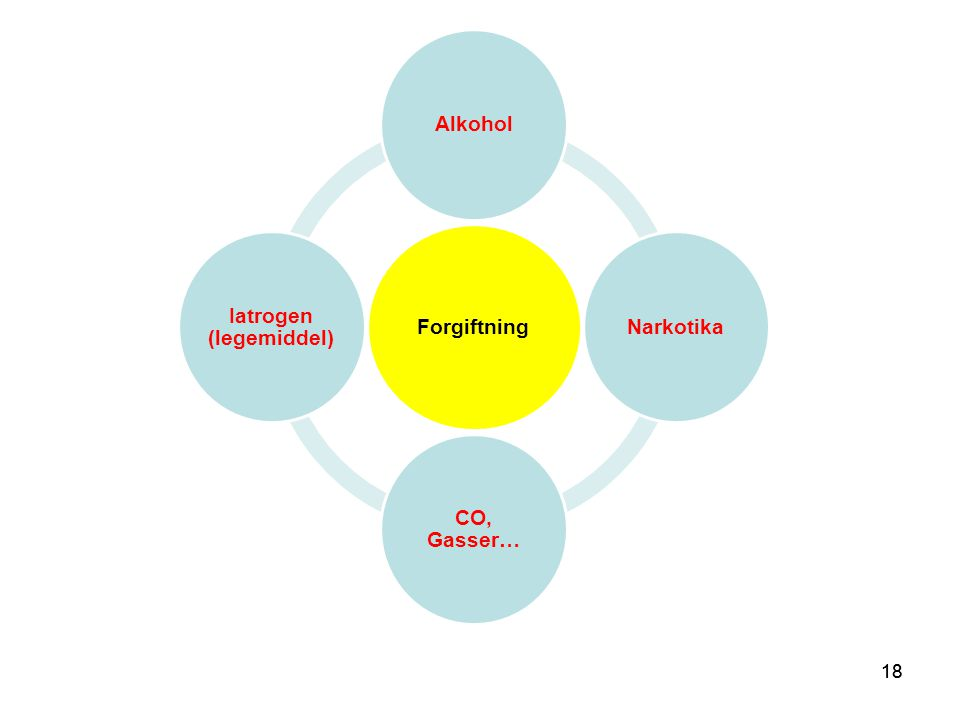 Iatrogen (legemiddel)
