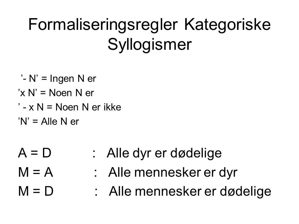 Formaliseringsregler Kategoriske Syllogismer