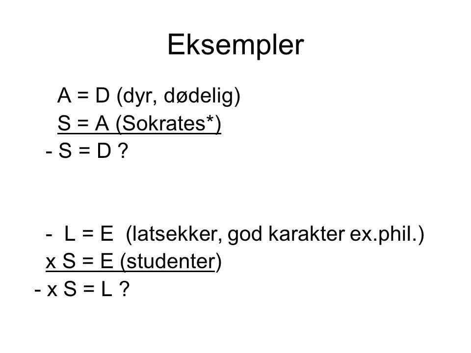 Eksempler A = D (dyr, dødelig) S = A (Sokrates*) - S = D